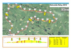 halcombe relay course